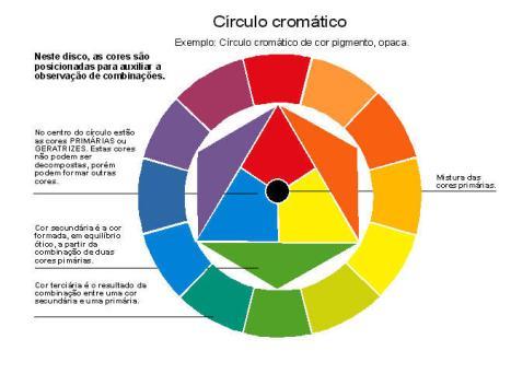 Circulo cromatico interactivo online dating 5